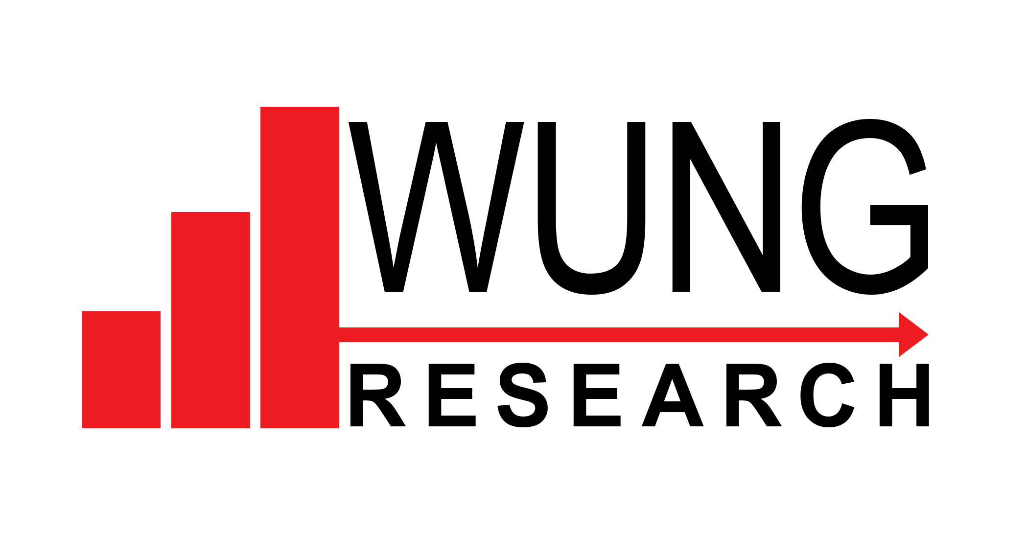 Wung-Research Company Logo